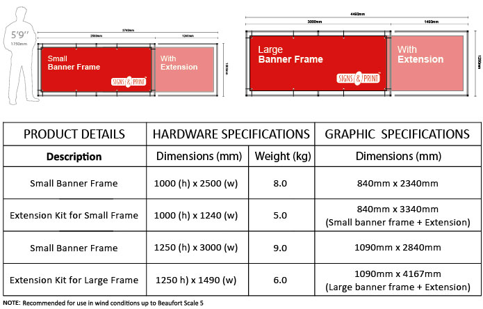 banner frame specifications