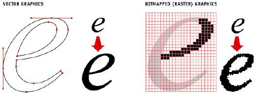 vector vs bitmap